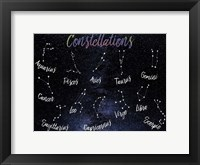 Framed Emotional Constellations