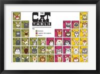 Framed Cat Table