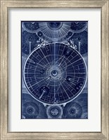 Framed Celestial Map Of The Universe Antique Map Of The Solar System