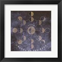 Framed Vintage Celestial Moons
