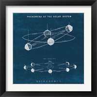 Framed Solar System Blueprint I