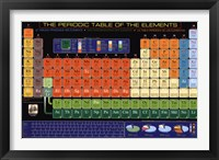 Framed Periodic Table