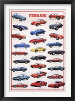 Framed Ferrari Model History
