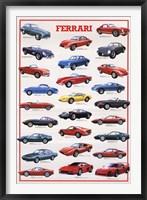 Framed Ferrari Model History