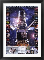 Framed Hubble Telescope