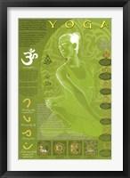 Framed Yoga & Its Symbols