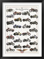 Framed Harley-Davidson Legend