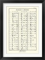 Framed Alphabets Japonois