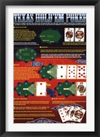 Framed Rules Of Texas Hold 'Em