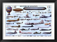 Framed History of Aviation