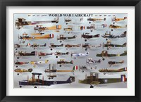 Framed World War I Aircraft