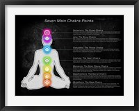Framed Seven Main Chakra Points