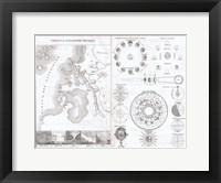 Framed 1838 Physical Tableay and Astronomy Chart