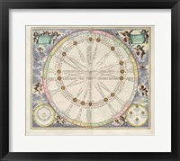Cellarius Harmonia Macrocosmica - Theoria Solis per Eccentricum Sine Epicyclo Framed Print