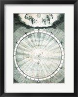 Framed Harmony of the World Zodiac Map