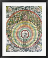 Framed Zodiac Chart of the four Winds