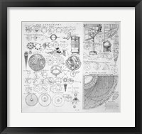 Framed Table of Astronomy