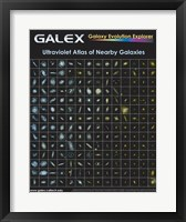 Framed Ultraviolet Atlas of Nearby Galaxies Poster