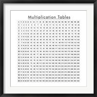Framed Multiplication Table