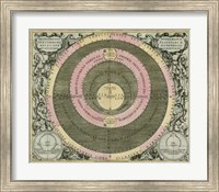 Framed Planetary Chart II