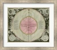 Framed Planetary Chart IV