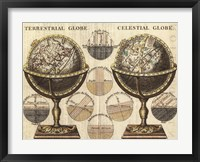 Framed Antique Globes