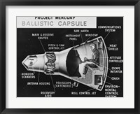 Framed Cutaway Drawing of the Project Mercury Ballistic Capsule