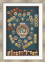 Framed Beers Of The World
