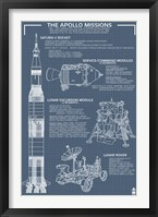 Framed Apollo Missions Plans