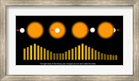 Framed Exoplanet Discovery Technique Diagram