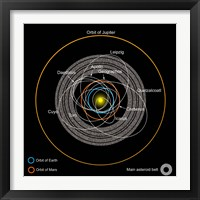 Framed Orbits of Earth-Crossing Asteroids