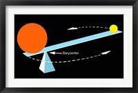 Framed Barycenter Diagram