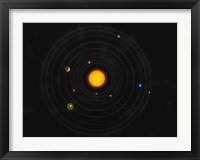 Framed Solar System IV
