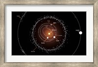 Framed Group of Asteroids and their Orbits around the Sun, Compared to the Planets