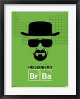 Framed Heisenberg