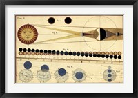 Total Eclipses of Sun & Moon's Shadow Framed Print