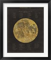 Framed Astronomical Chart I