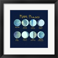 Framed Moon Phases
