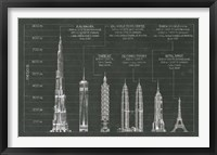 Framed Architectural Heights