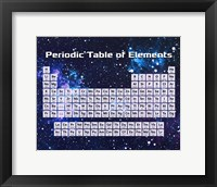 Framed Periodic Table Of Elements Space Theme