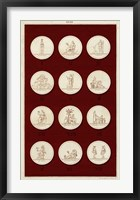 Framed Roman Numerals