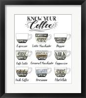 Framed Coffee Chart