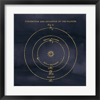 Framed Geography of the Heavens X Blue Gold