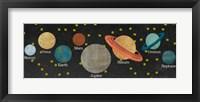 Framed Planet Chart