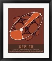 Framed Kepler