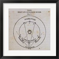 Framed Geography of the Heavens IX