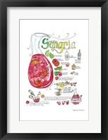 Framed Sangria